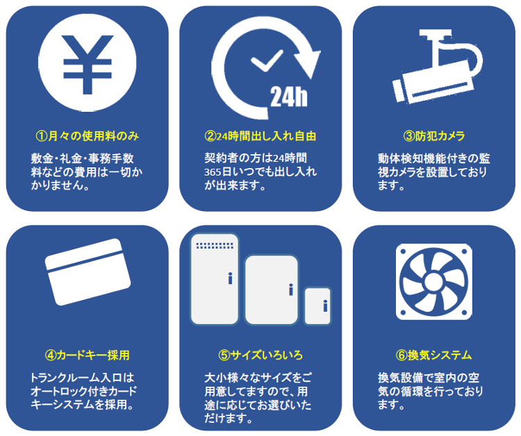 トランクルーム ユアボックスの6つの特徴